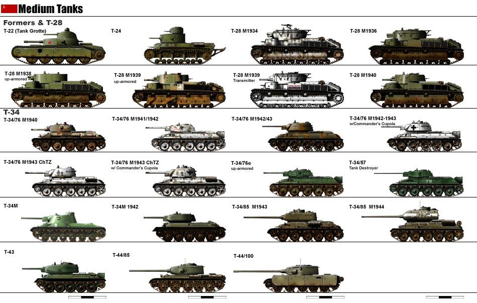 Фото танков с названиями