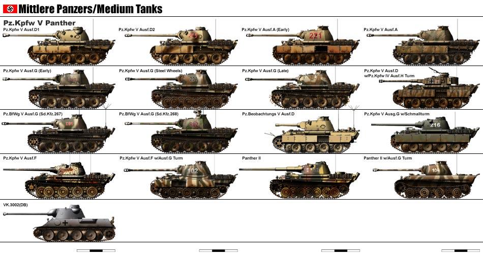 Танки Второй Мировой войны танковые войска СССР Германии
